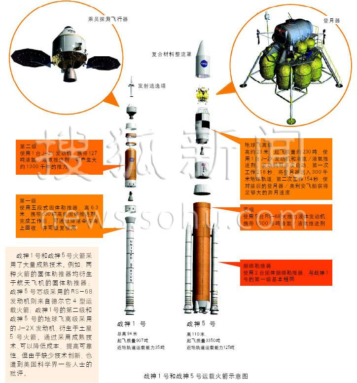 火箭的剪法步骤图