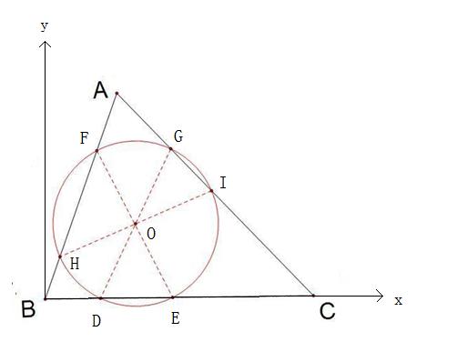 """三角形的""""六接圆""""-坐标图.png"""