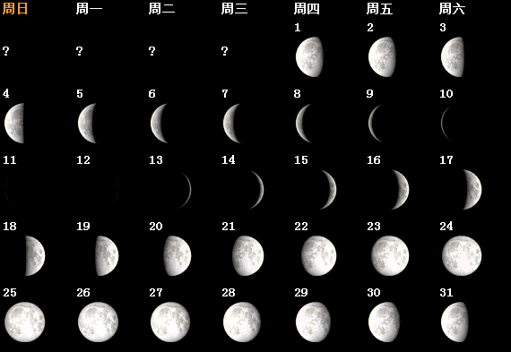 手绘月相示意图