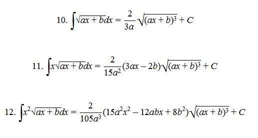 《积分公式大全》网络版本