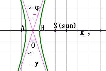 双曲线.PNG