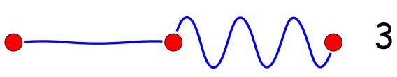 f3(x)中的3x项.png