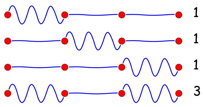 波浪信号的探测.png